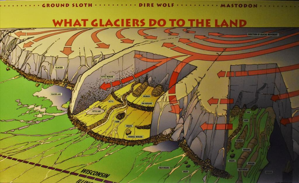 An informational display shows how glaciers affected the region.